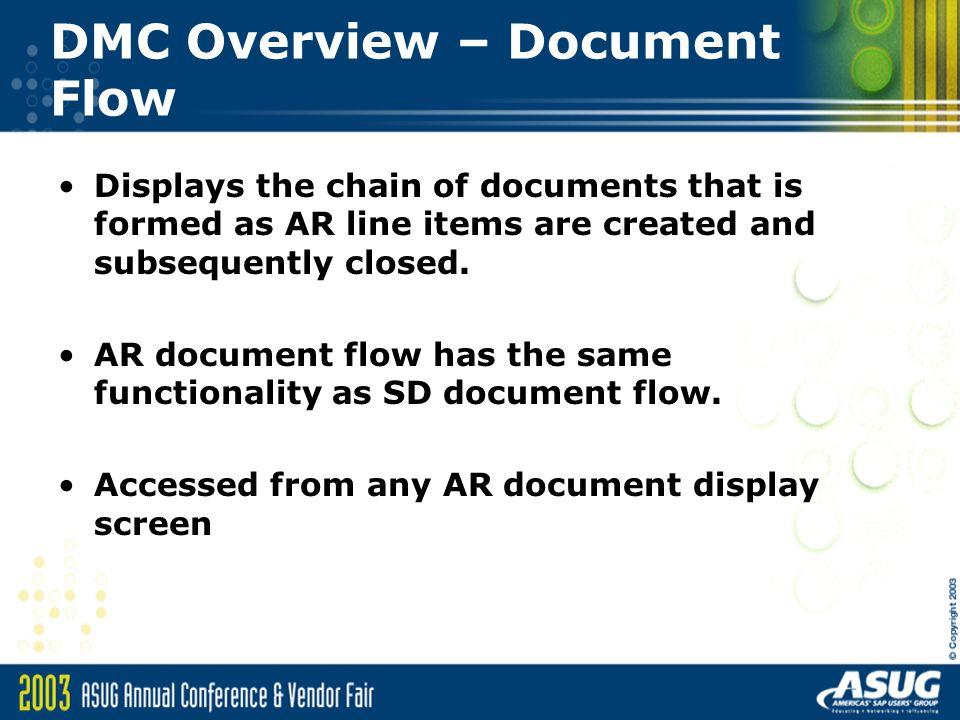 DMC Overview – Document Flow