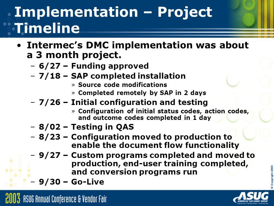Implementation – Project Timeline