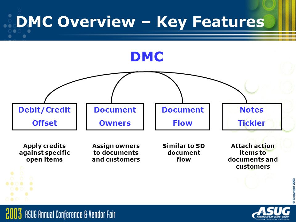 DMC Overview – Key Features