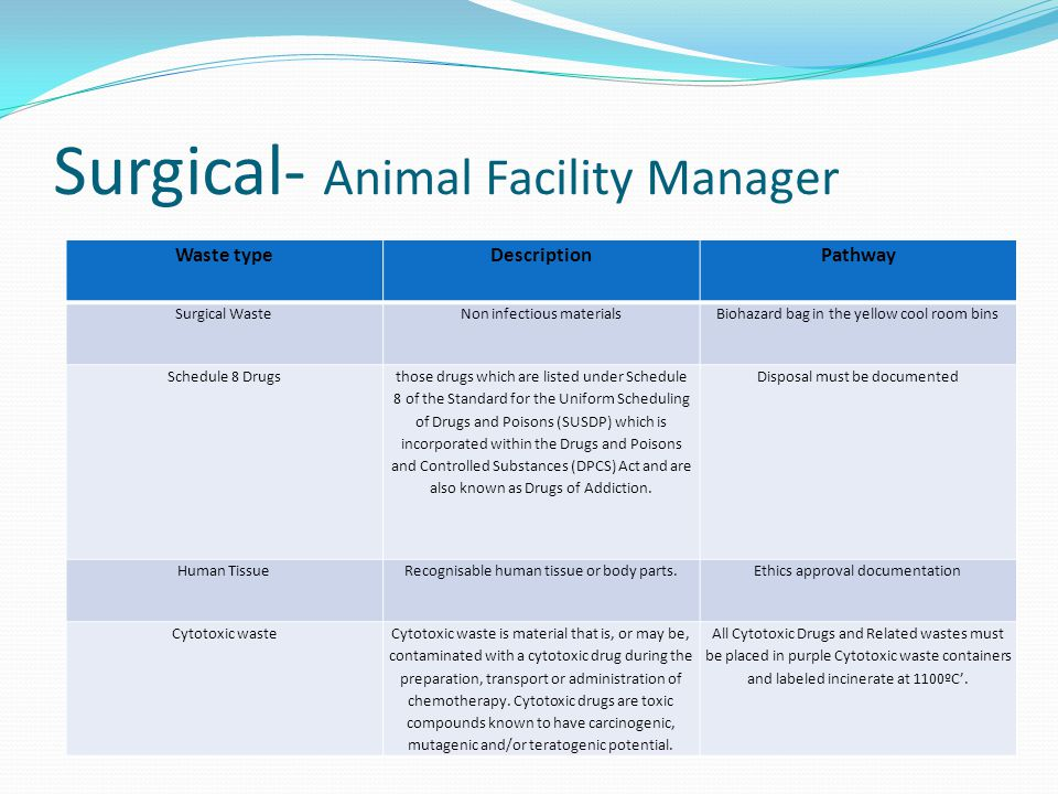 Surgical- Animal Facility Manager