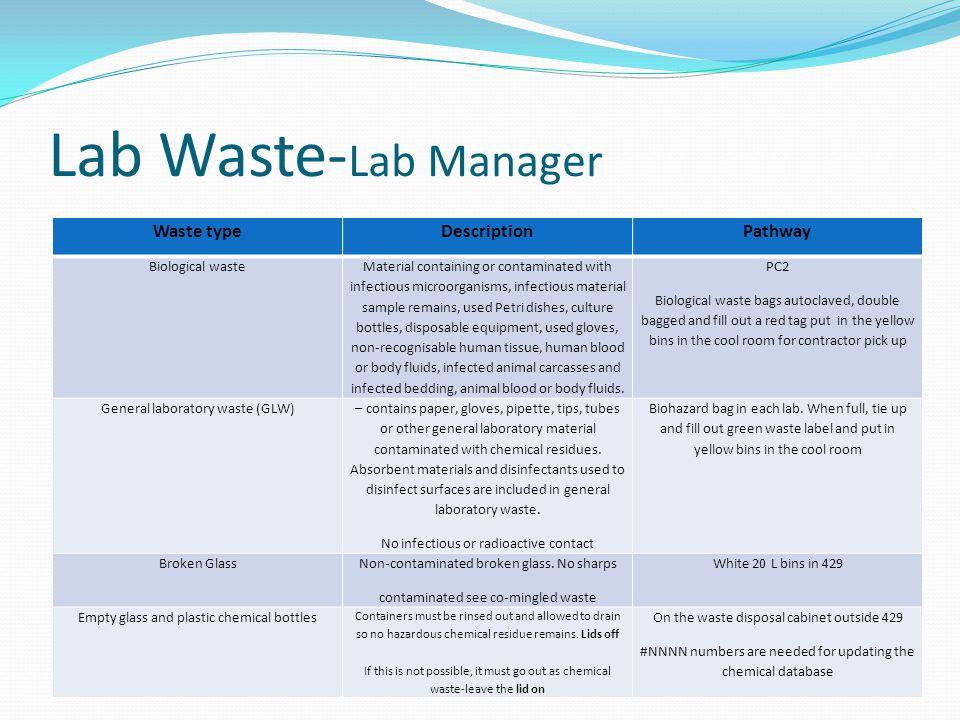 Lab Waste-Lab Manager Waste type Description Pathway Biological waste