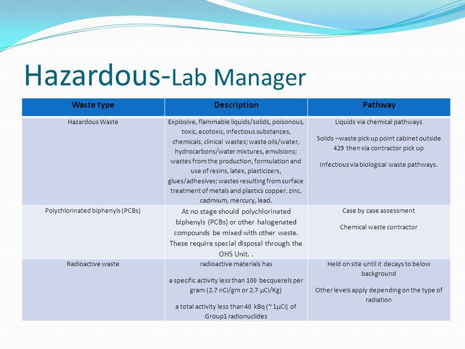 Hazardous-Lab Manager