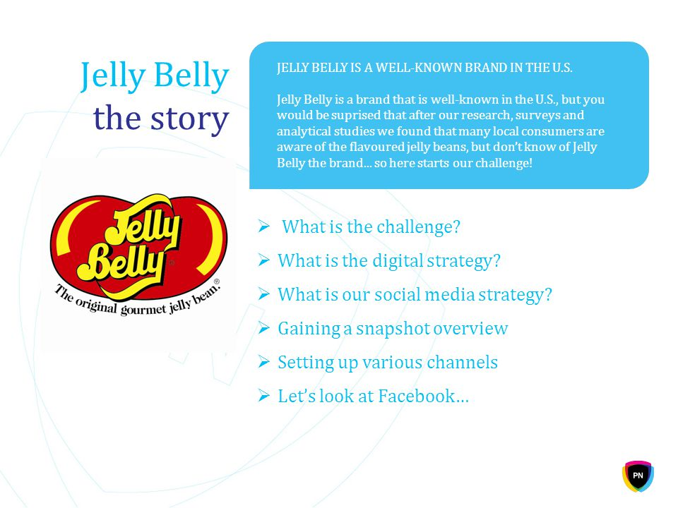 Jelly Belly the story What is the challenge