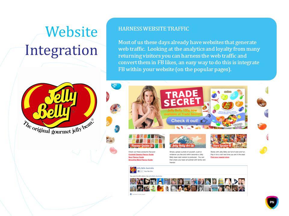 Website Integration HARNESS WEBSITE TRAFFIC