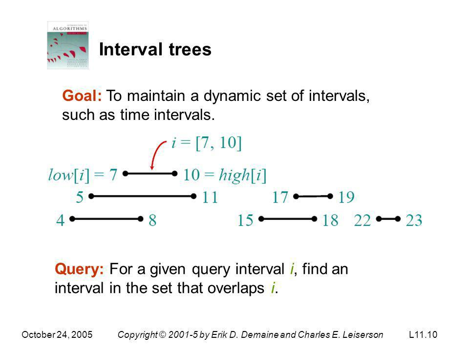 Interval trees Goal: To maintain a dynamic set of intervals, such as time intervals.