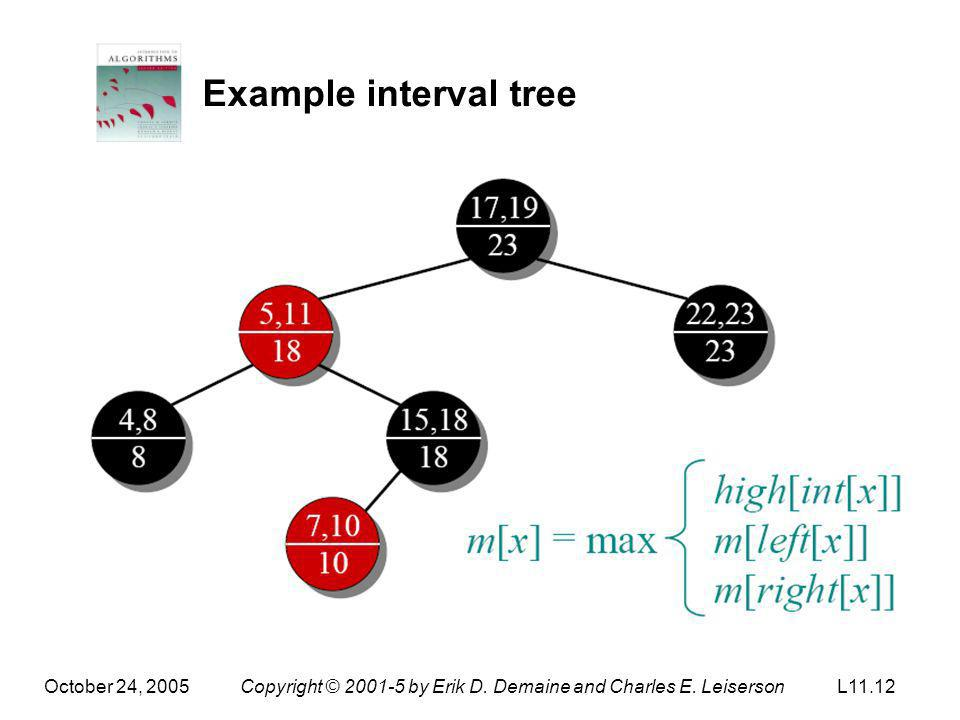 Example interval tree October 24, 2005