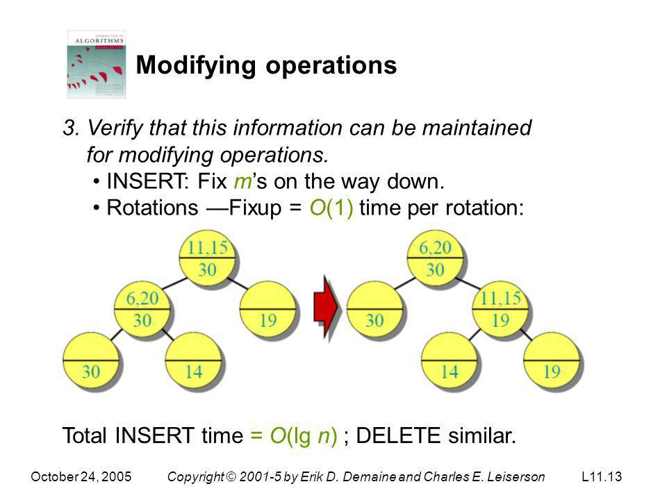 Modifying operations 3. Verify that this information can be maintained