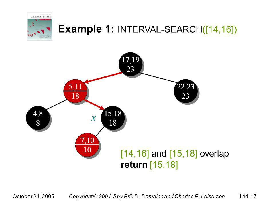 Example 1: INTERVAL-SEARCH([14,16])