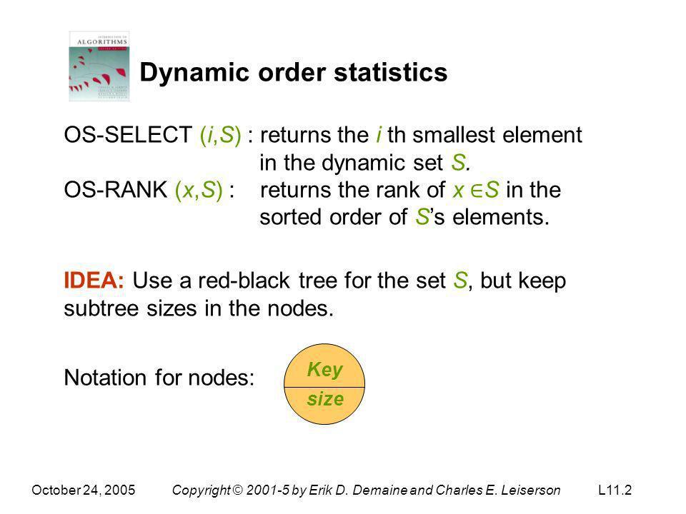 Dynamic order statistics