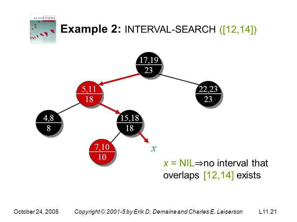 Example 2: INTERVAL-SEARCH ([12,14])