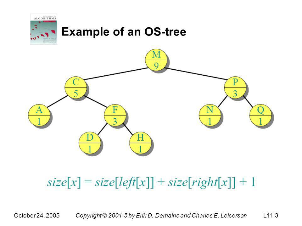 Example of an OS-tree October 24, 2005