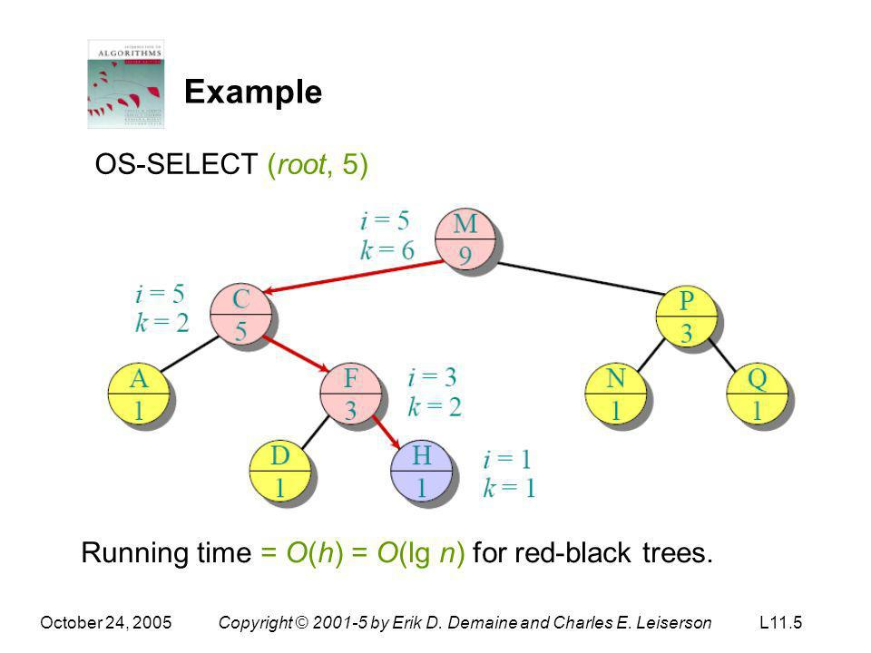 Example OS-SELECT (root, 5)