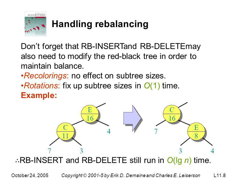Handling rebalancing Don't forget that RB-INSERTand RB-DELETEmay also need to modify the red-black tree in order to maintain balance.