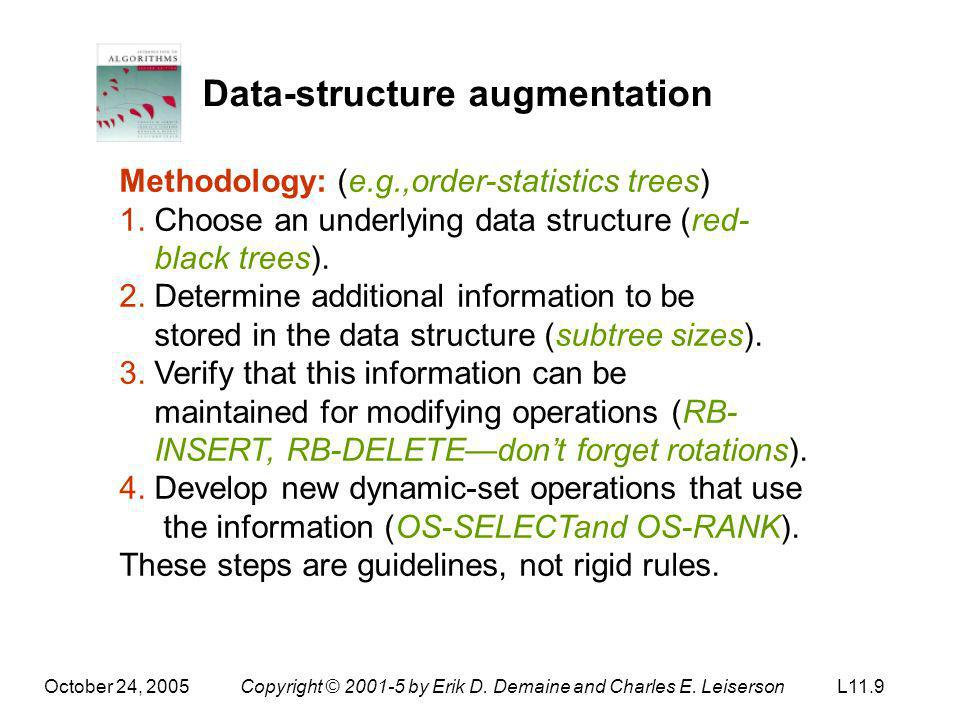 Data-structure augmentation