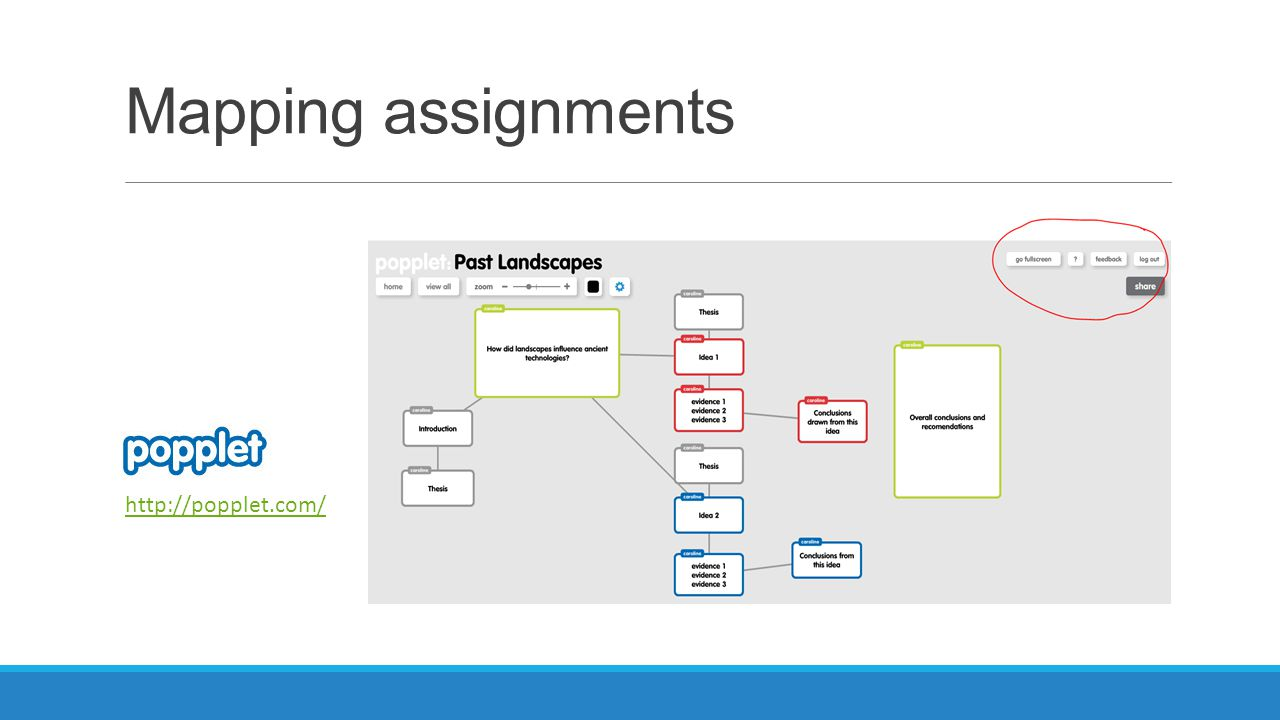 Mapping assignments http://popplet.com/