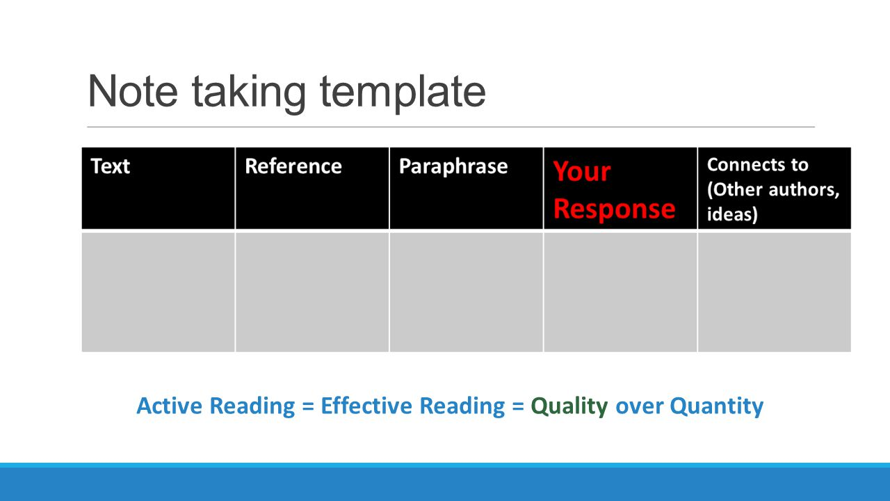 Note taking template Active Reading = Effective Reading = Quality over Quantity