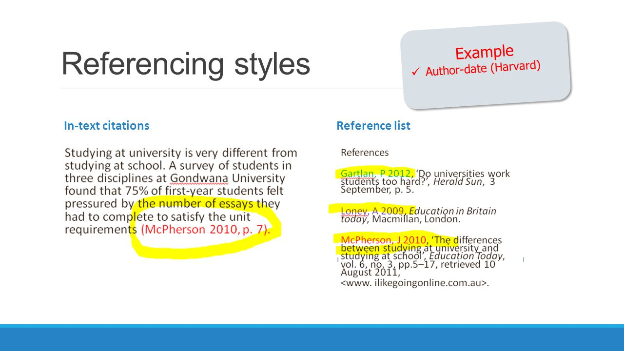 Referencing styles Example In-text citations Reference list