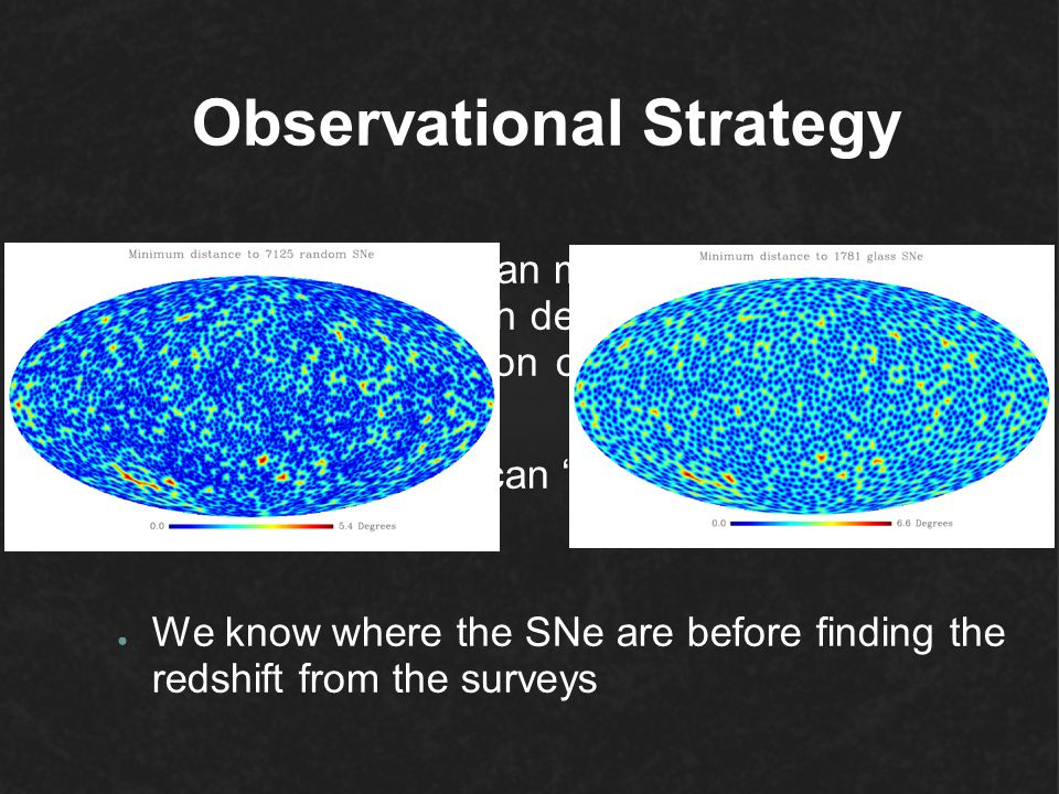 Observational Strategy