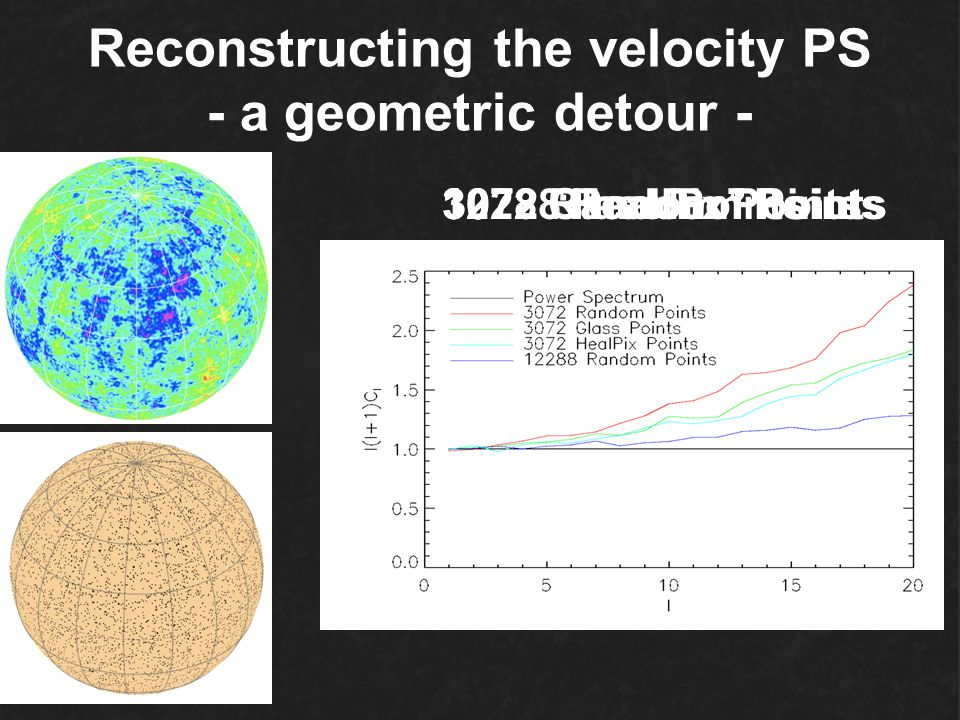 Reconstructing the velocity PS - a geometric detour -