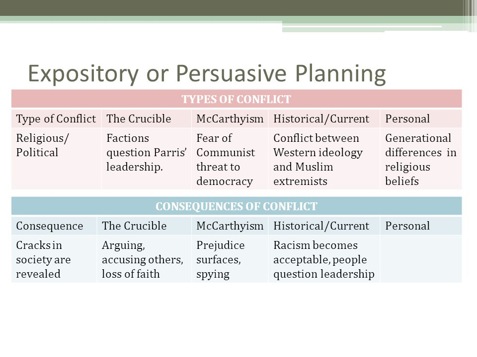 persuasive essays for the crucible Excellent resource of essay topics for academic writing assignments how to write a definition essay: over 540,000 essays, research papers, and term papers available at antiessayscom list of 100 compare and contrast essay persuasive essay topics for the crucible topics includes topics grouped by college, easy, funny.