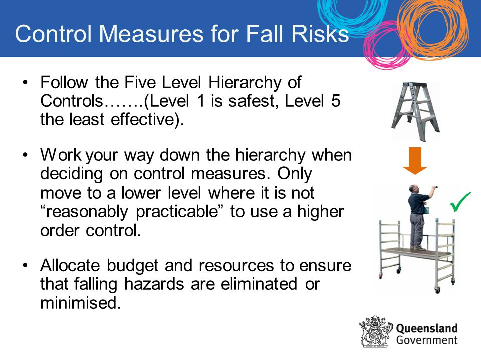 Control Measures for Fall Risks