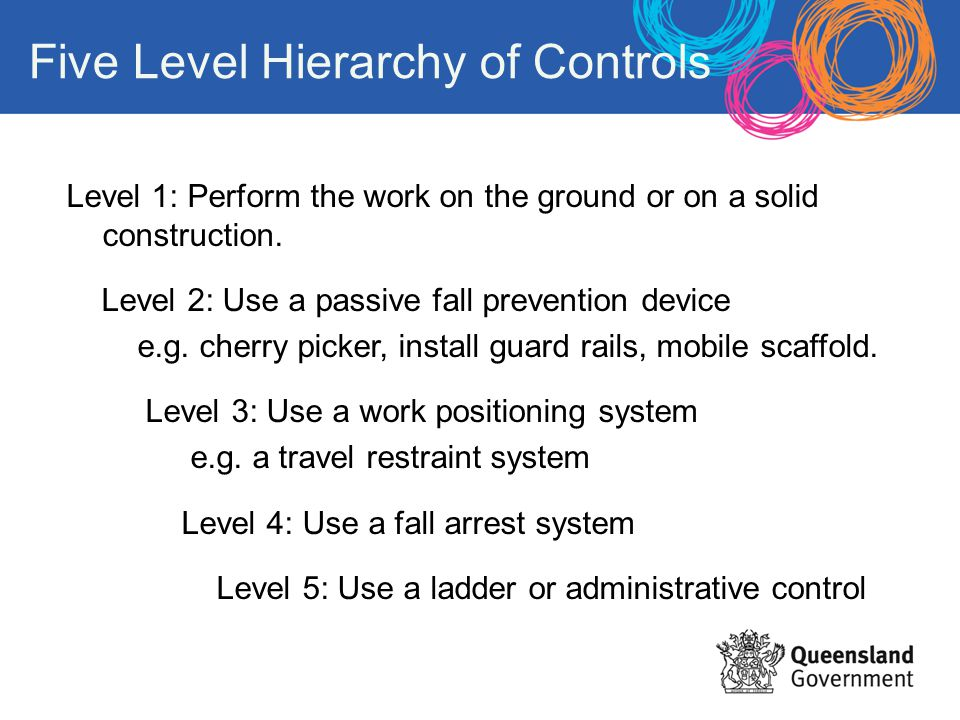Five Level Hierarchy of Controls