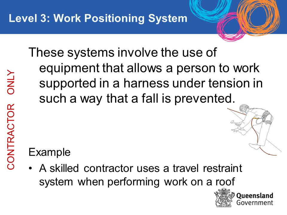 Level 3: Work Positioning System