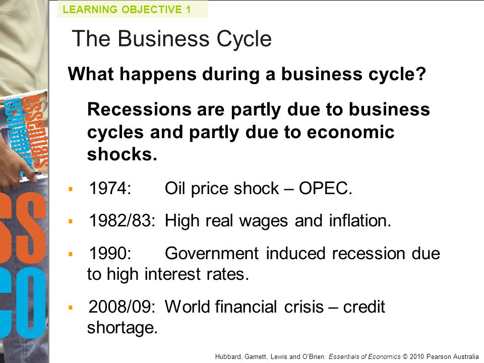 The Business Cycle What happens during a business cycle