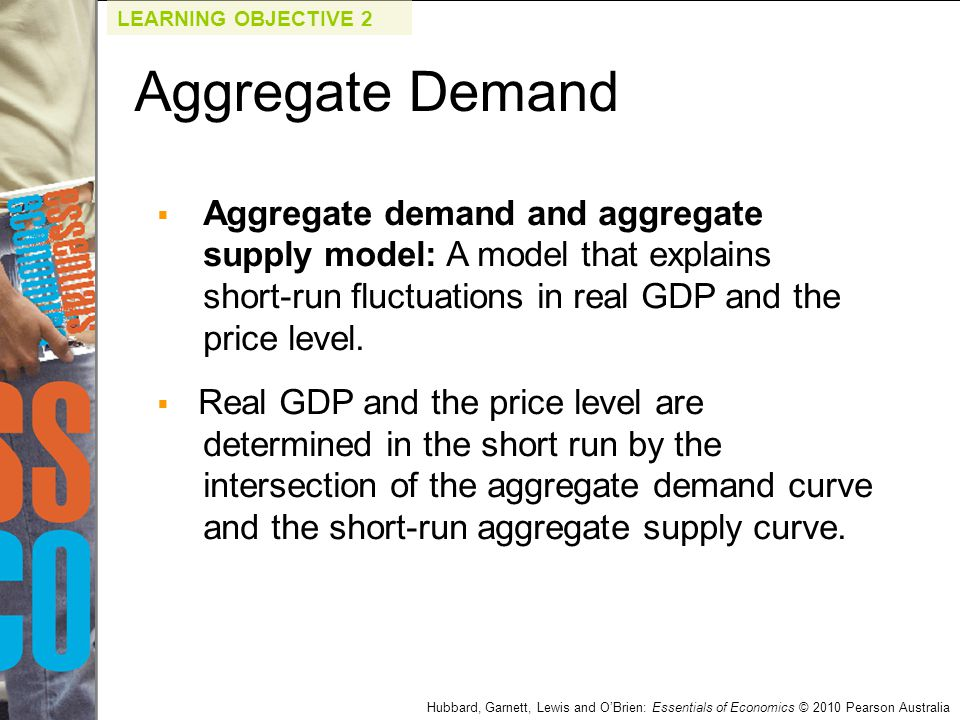 LEARNING OBJECTIVE 2 Aggregate Demand.
