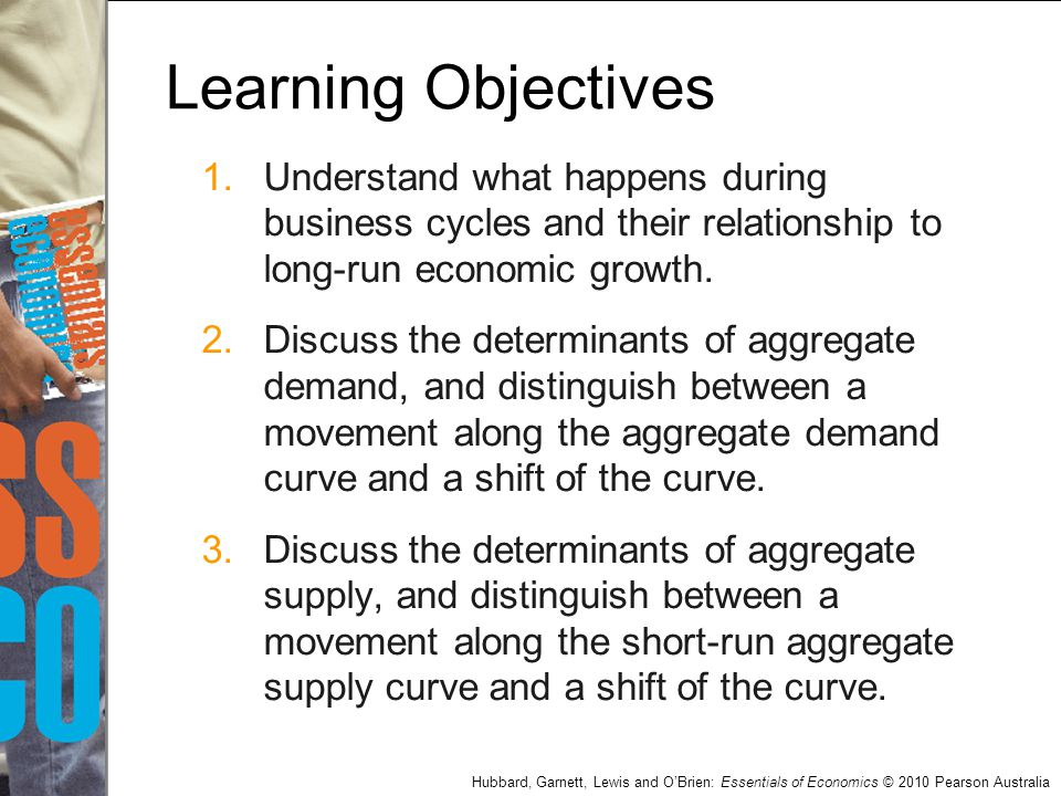 Learning Objectives Understand what happens during business cycles and their relationship to long-run economic growth.