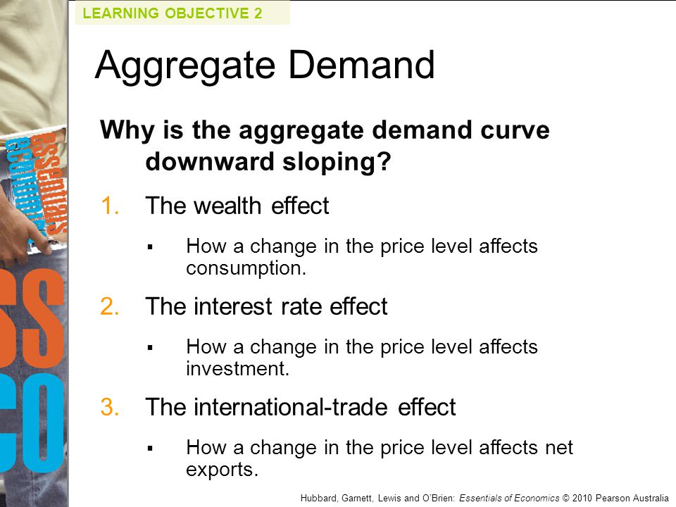Aggregate Demand Why is the aggregate demand curve downward sloping
