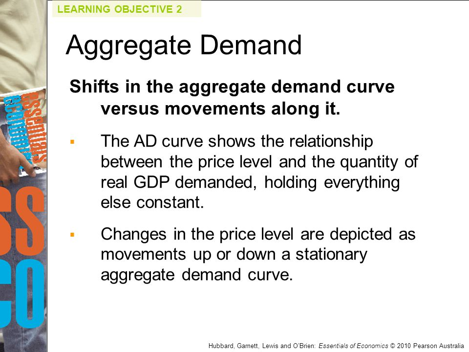 LEARNING OBJECTIVE 2 Aggregate Demand. Shifts in the aggregate demand curve versus movements along it.