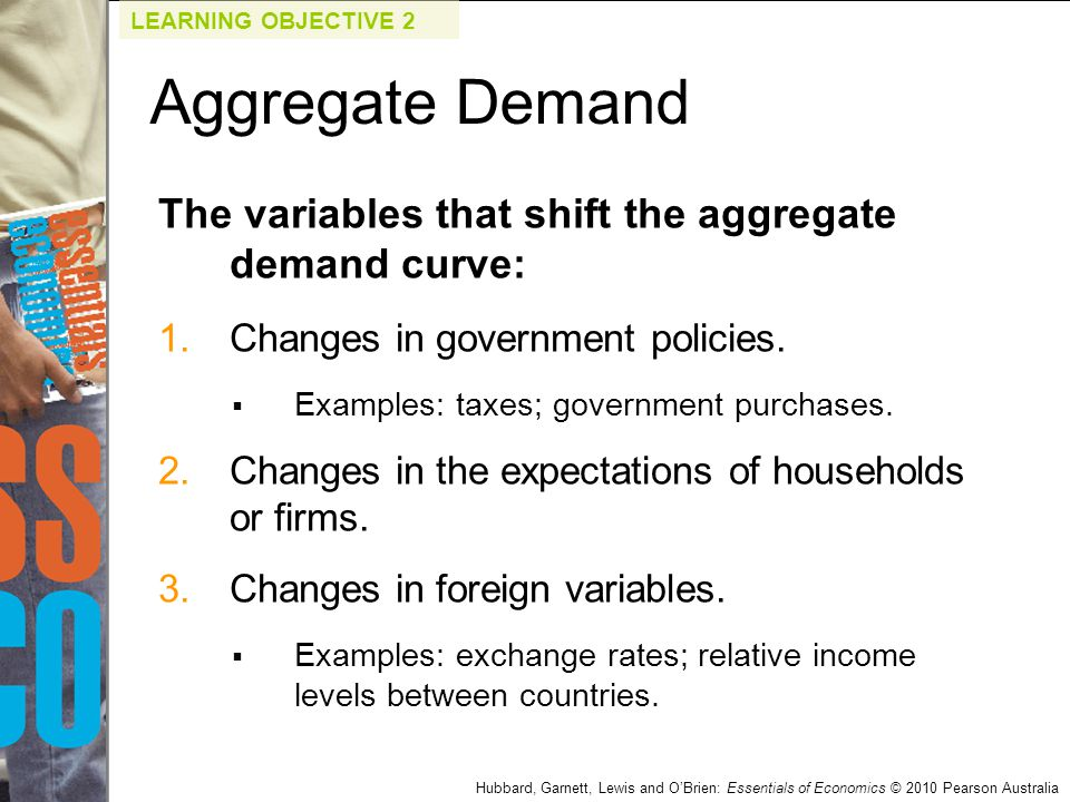 Aggregate Demand The variables that shift the aggregate demand curve: