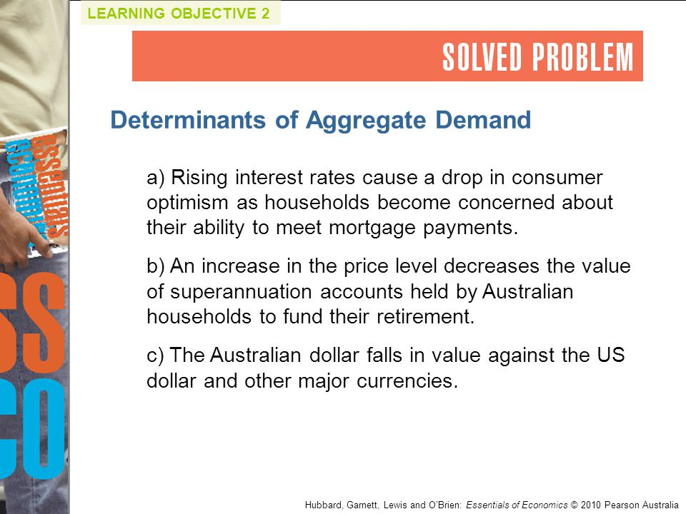 BREAKING DOWN 'Aggregate Demand'