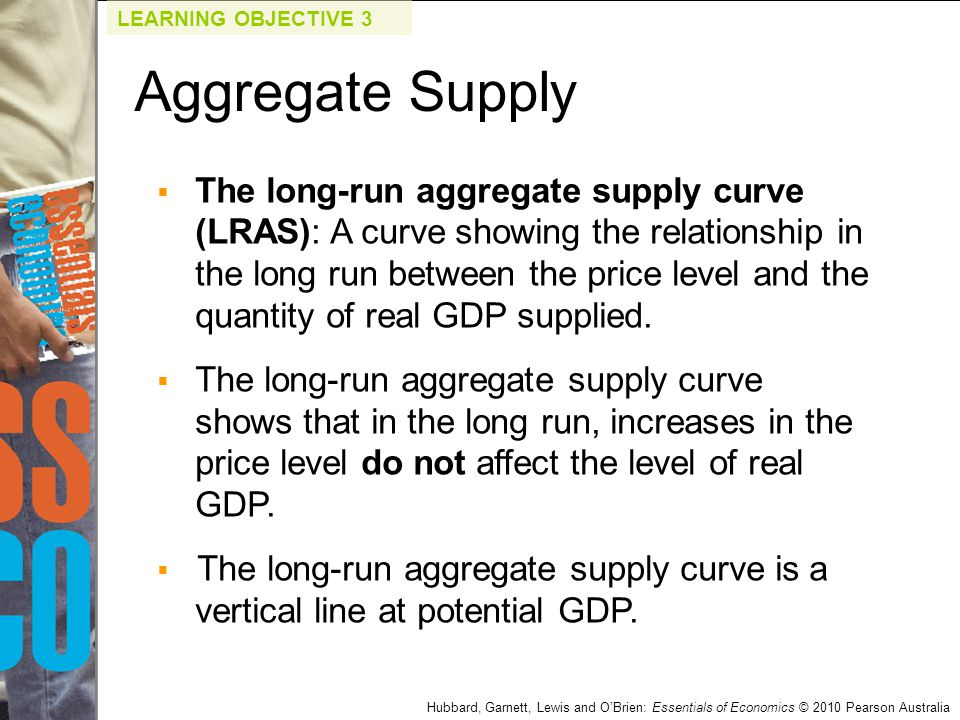 LEARNING OBJECTIVE 3 Aggregate Supply.