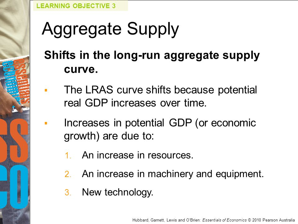 Aggregate Supply Shifts in the long-run aggregate supply curve.