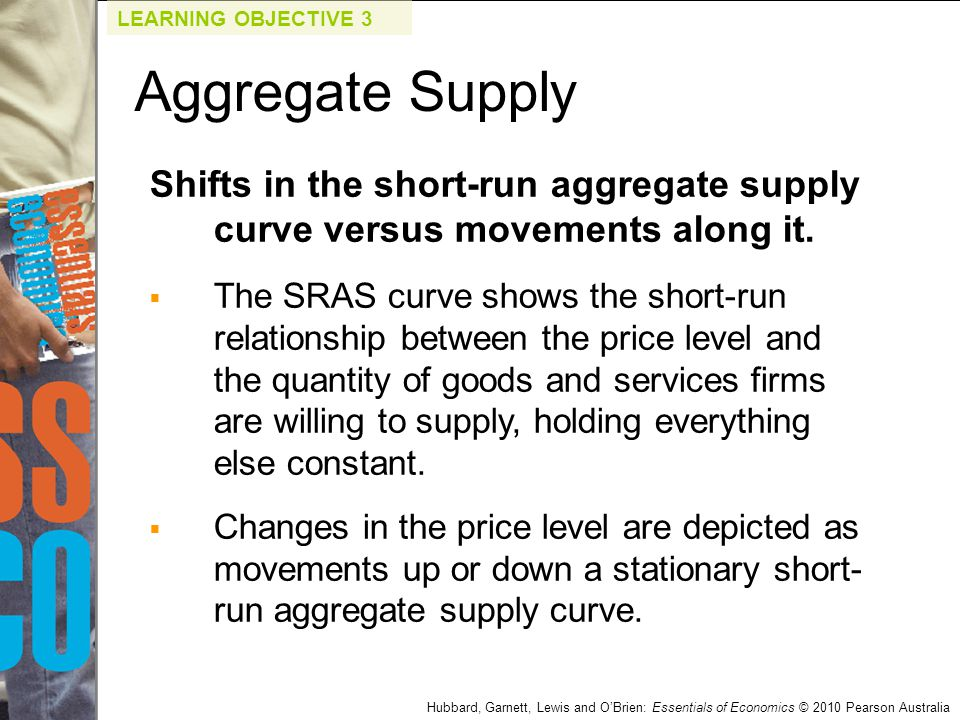 LEARNING OBJECTIVE 3 Aggregate Supply. Shifts in the short-run aggregate supply curve versus movements along it.