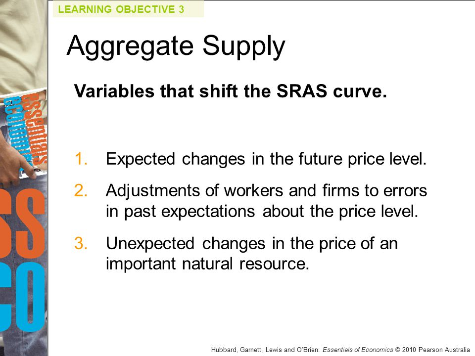 Aggregate Supply Variables that shift the SRAS curve.