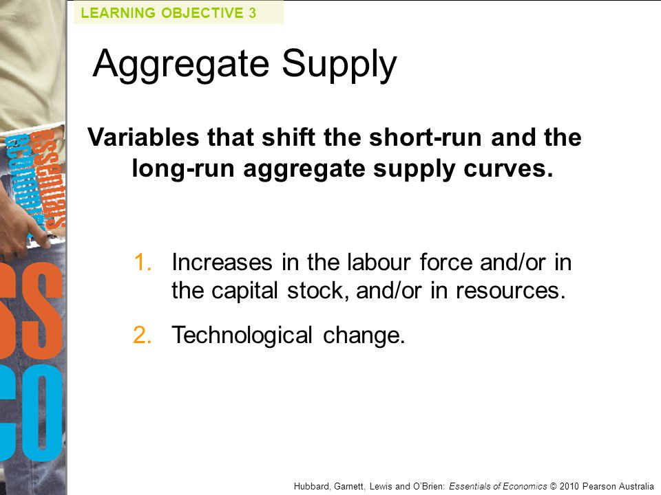 LEARNING OBJECTIVE 3 Aggregate Supply. Variables that shift the short-run and the long-run aggregate supply curves.