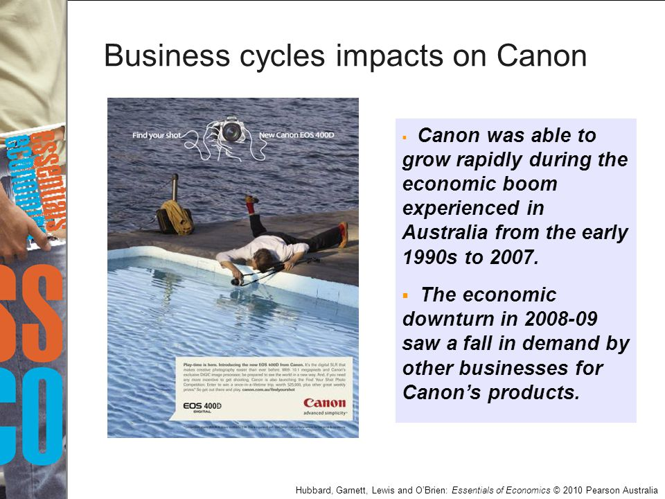 Business cycles impacts on Canon