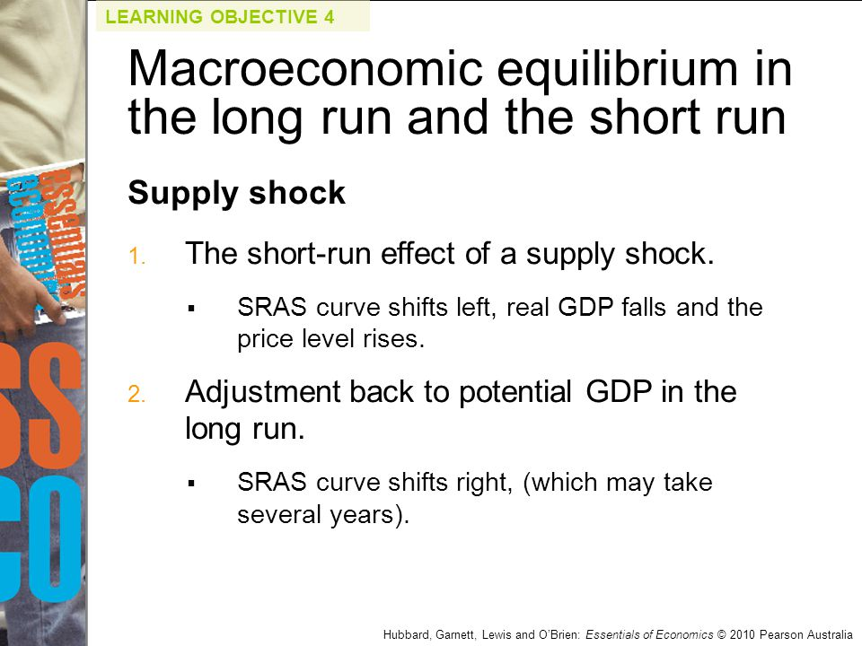 Macroeconomic equilibrium in the long run and the short run