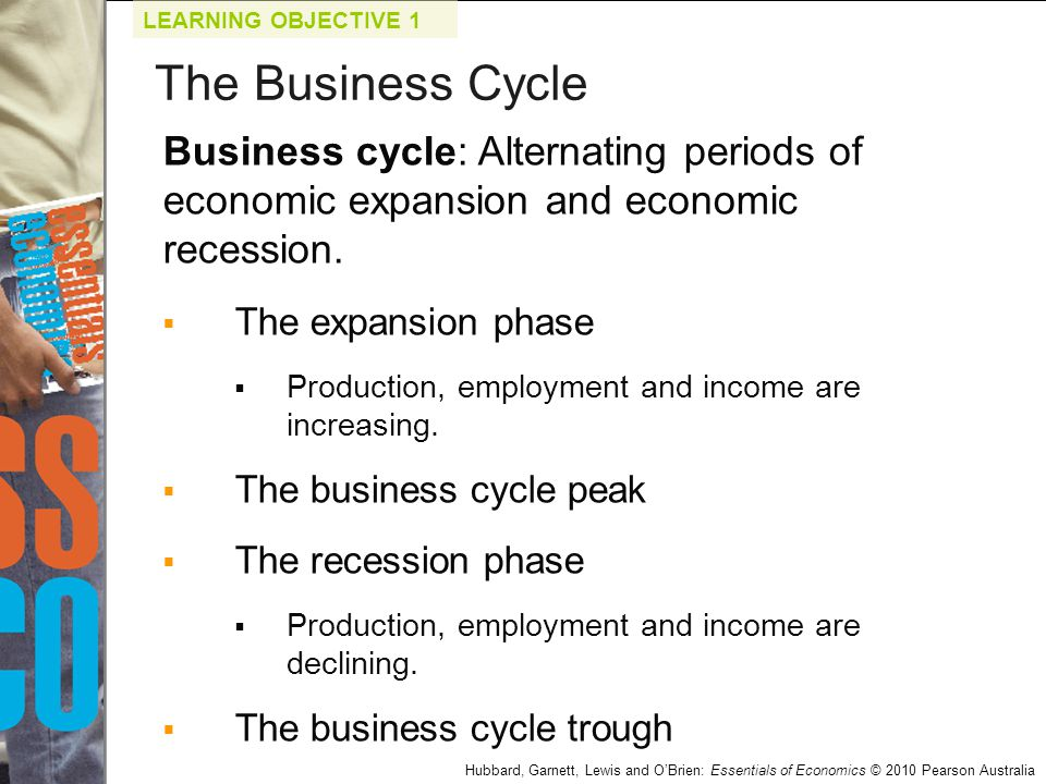 LEARNING OBJECTIVE 1 The Business Cycle. Business cycle: Alternating periods of economic expansion and economic recession.
