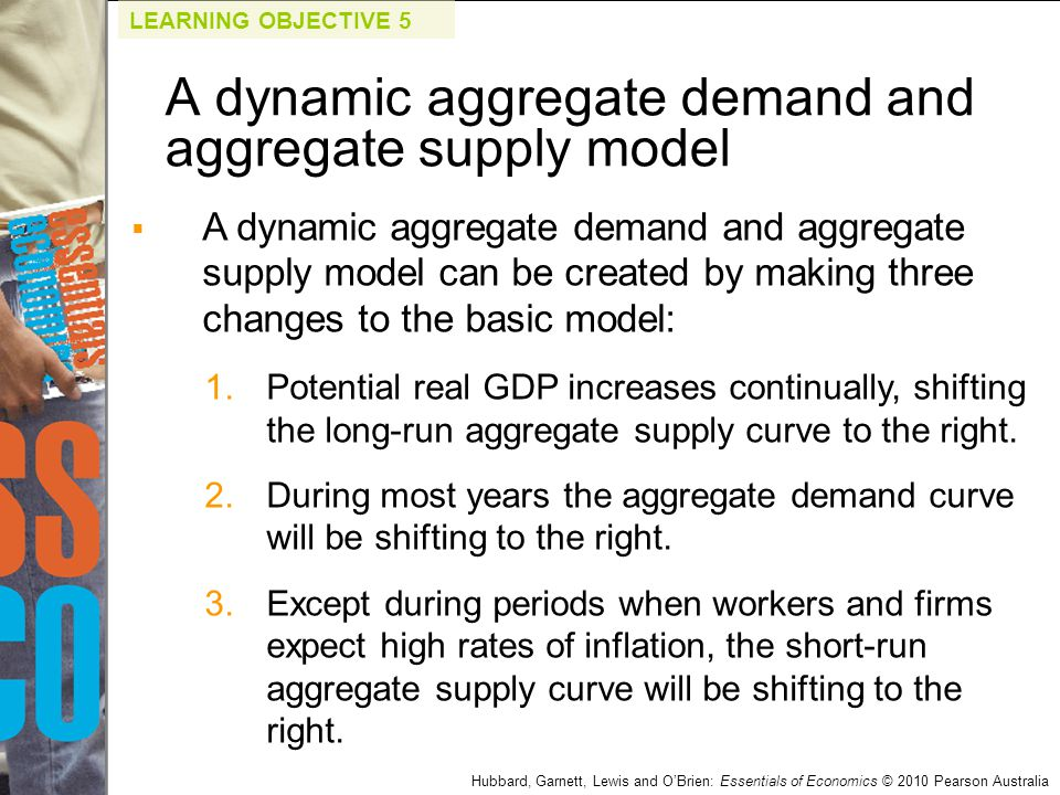 A dynamic aggregate demand and aggregate supply model