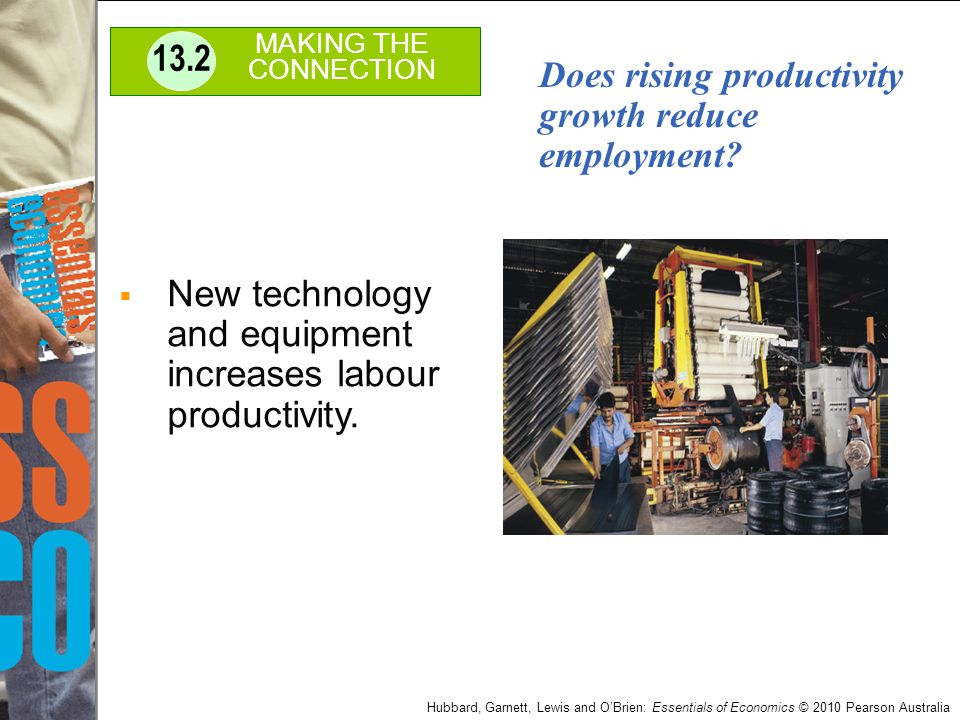 Does rising productivity growth reduce employment
