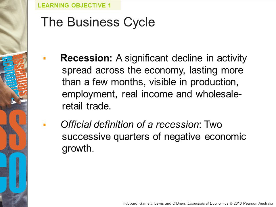 LEARNING OBJECTIVE 1 The Business Cycle.