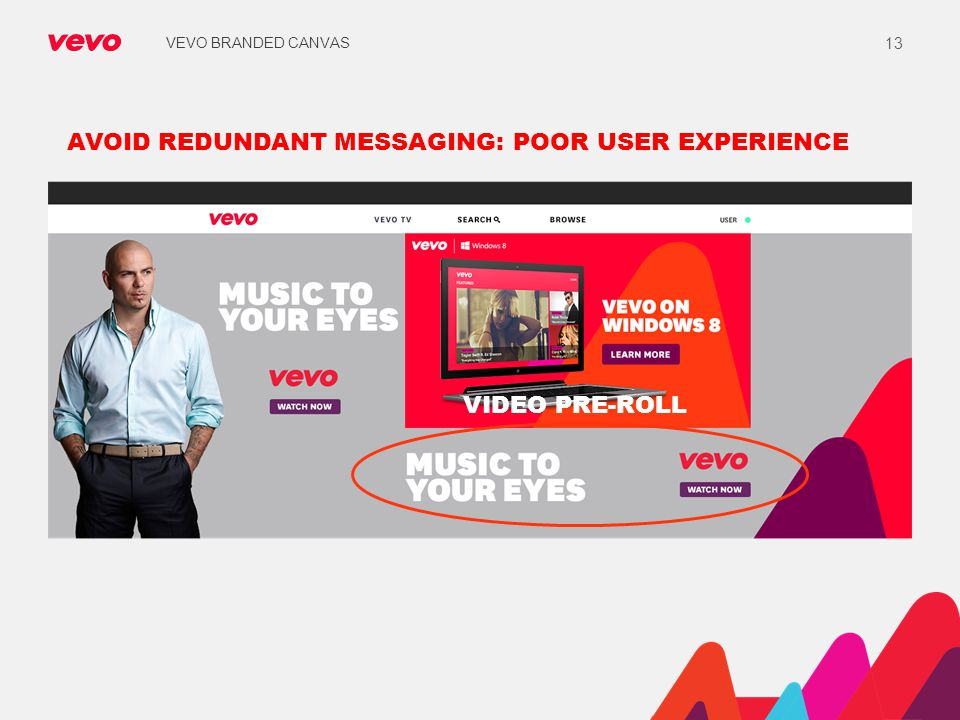 AVOID REDUNDANT MESSAGING: POOR USER EXPERIENCE