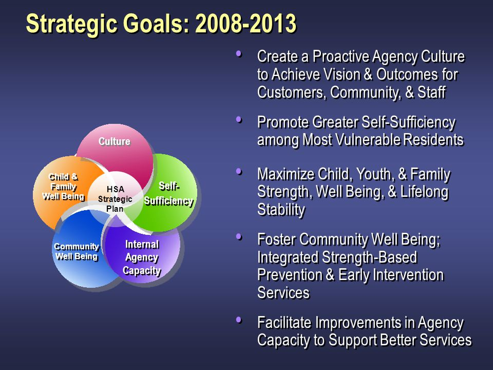 Strategic Goals: 2008-2013 Create a Proactive Agency Culture to Achieve Vision & Outcomes for Customers, Community, & Staff.