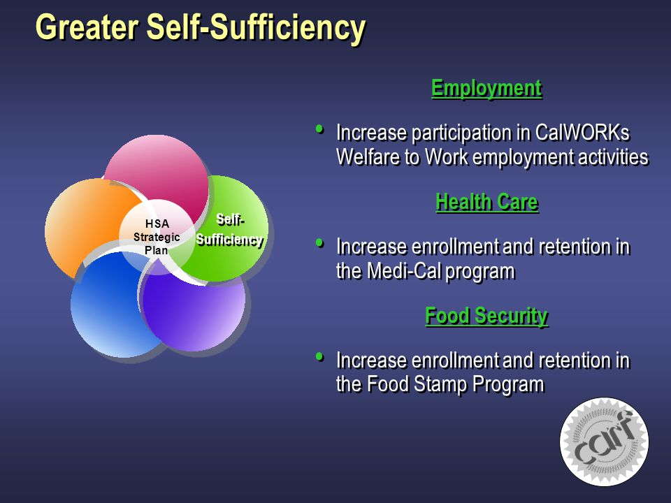 Greater Self-Sufficiency