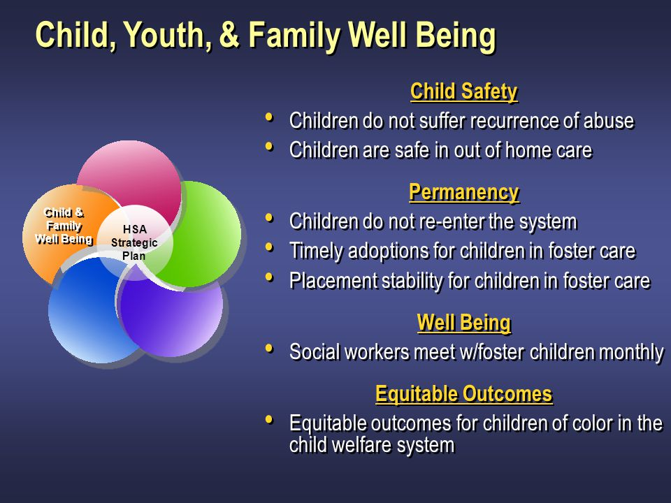 Child, Youth, & Family Well Being