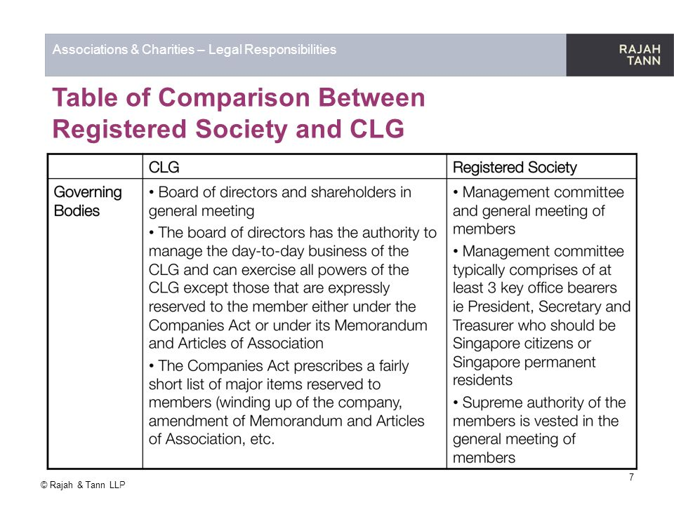 Table of Comparison Between Registered Society and CLG
